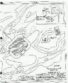 The positions of the buildings on Makhnati Island